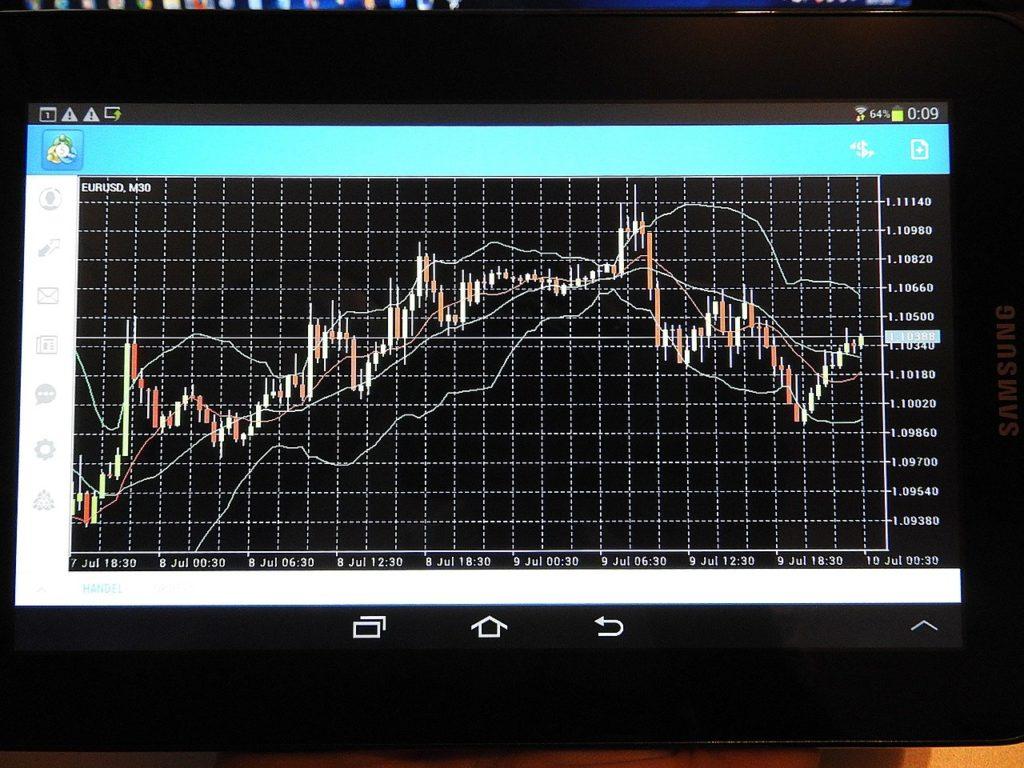 Aktien bewerten nur per Chart - die technische Analyse